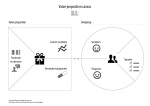 Value-Proposition-Canvas_template-01